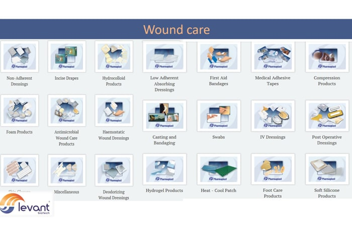 Medical equipment and consumables - 2