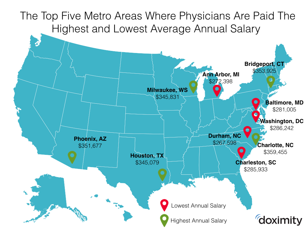 The First Annual Doximity Physician Compensation Report - Map washington dc to charlotte nc