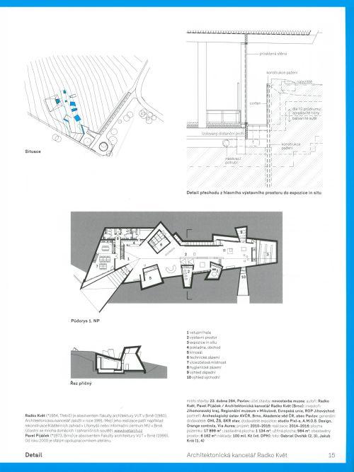 ERA21, Pod kontrolou, M&P Architekti, Mp architekti