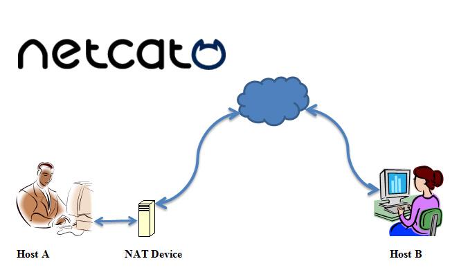 ncat vs netcat