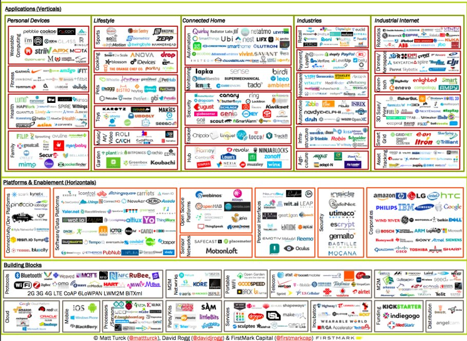 iotecosystem.jpg