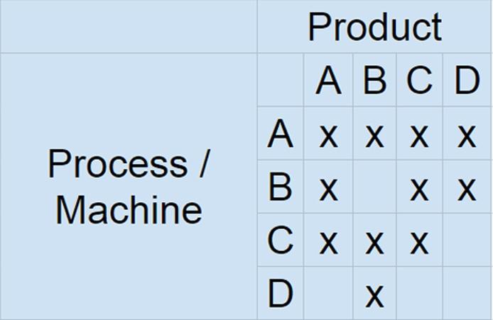 product family analysis.jpg