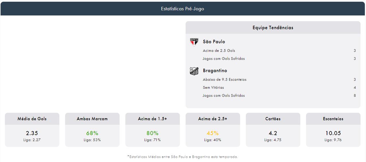 Palpites Para 9ª Rodada Do Brasileirao Serie A 2020 Apwin Apwin