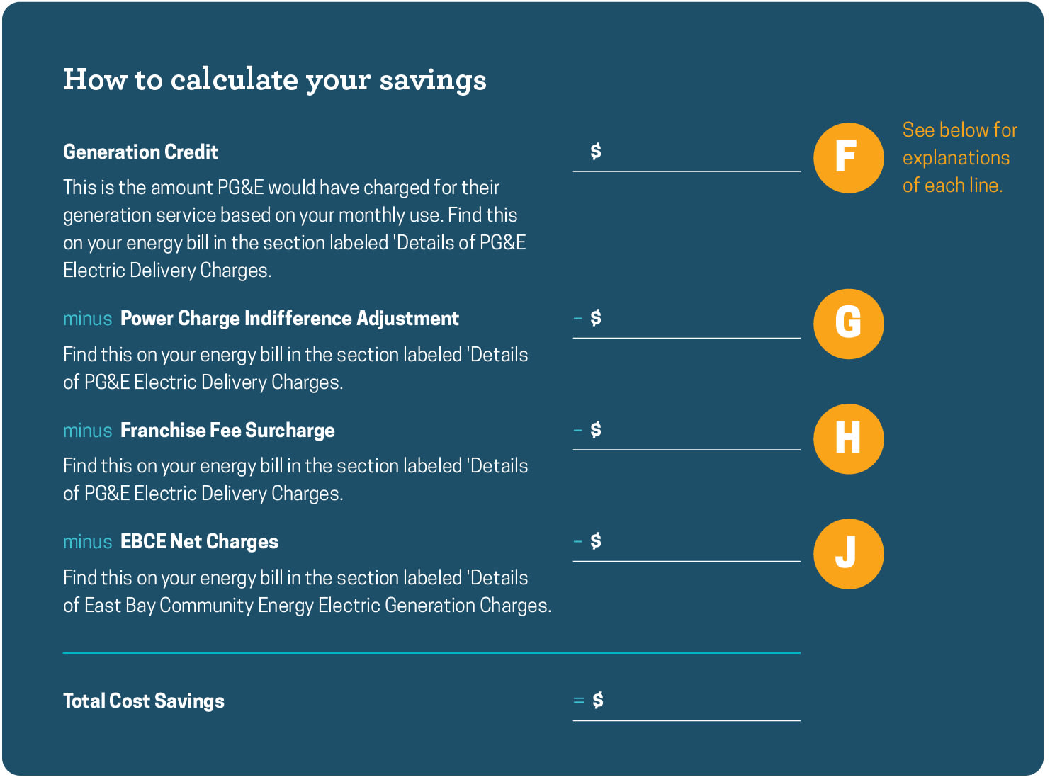 Visual graphic on how to calculate your savings using your PG&E bill