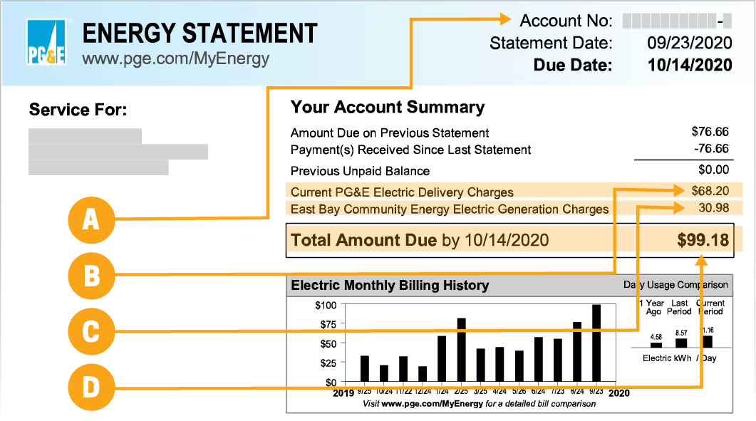 Sample bill diagram for illustration purposes