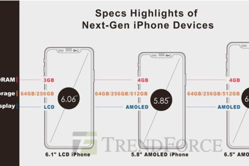 https://dienthoai.com.vn/anh/IPHONE/2018.iphone.jpg