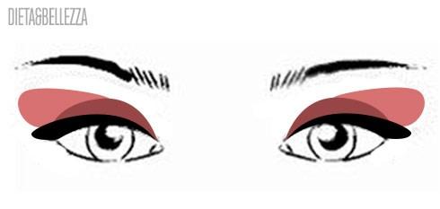 Occhi Orientali: Consigli E Tecniche Di Makeup Per Truccare Gli Occhi Orientali