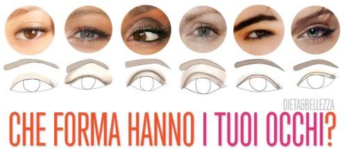 Qual È la Forma dei Tuoi Occhi? Scopri il Makeup Perfetto per i Tuoi Occhi