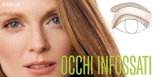 Occhi Infossati: Consigli e Tecniche di Makeup per Truccare gli Occhi Infossati