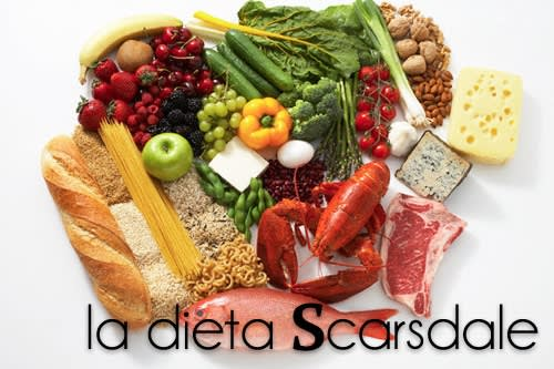 Diete Dimagranti: la Dieta Scarsdale