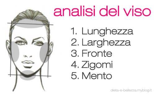 analisi-viso