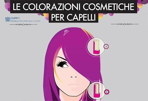Conosci Meglio le Colorazioni Cosmetiche per Capelli