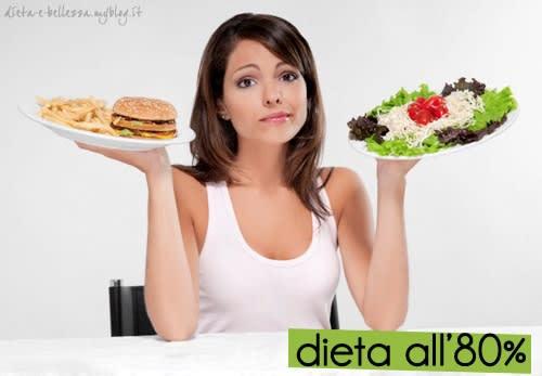 Applica la Regola dell'80% alla Dieta per Dimagrire Senza Rinunce