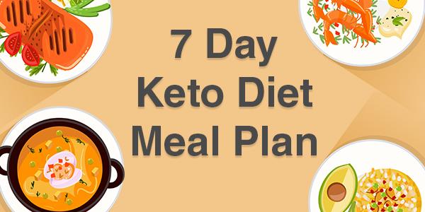 Keto Diet plans