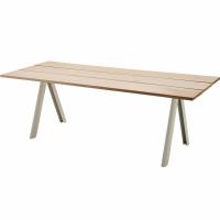 Overlap table by skagerak