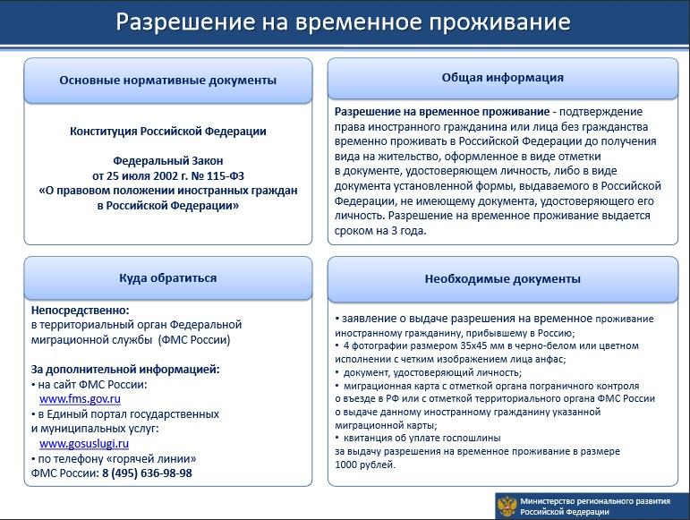 Какие документы нужны для подачи рвп иностранному гражданину