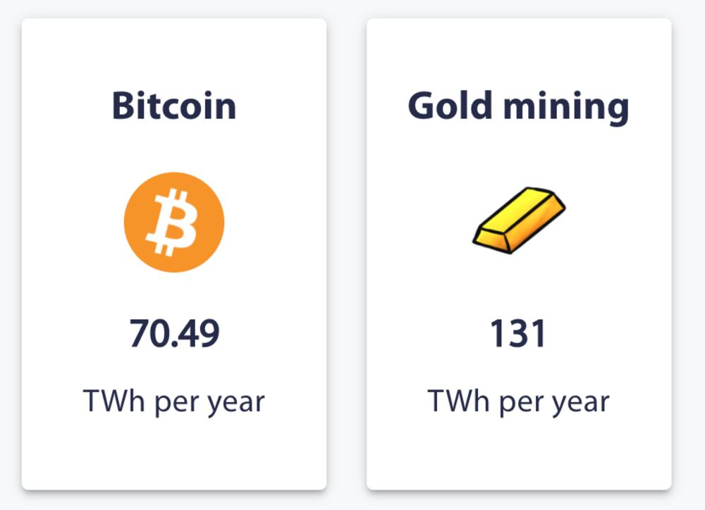 amount of electricity used to mine Bitcoin vs Gold in a year