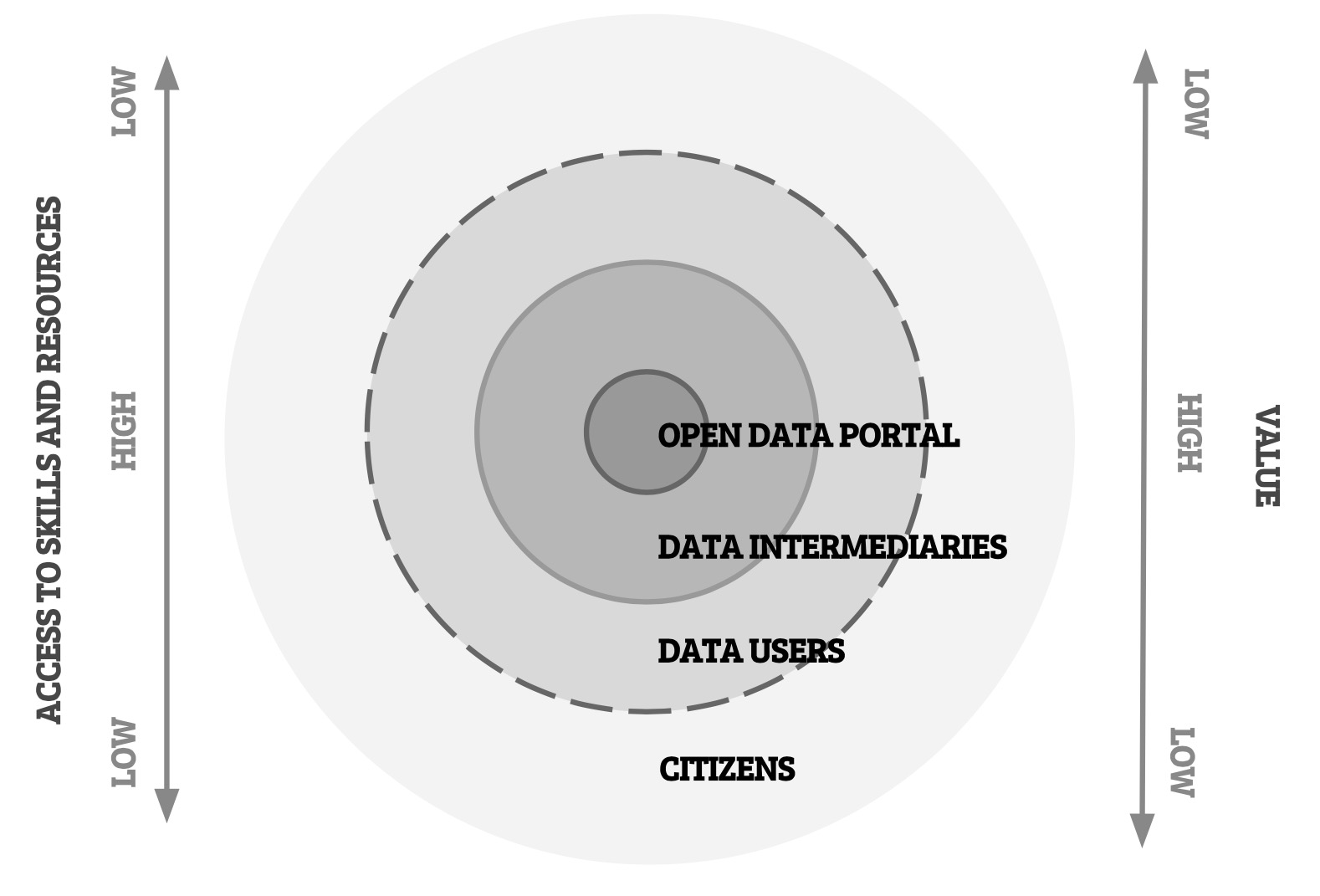 "Why open data needs to be ""Citizen literate"""