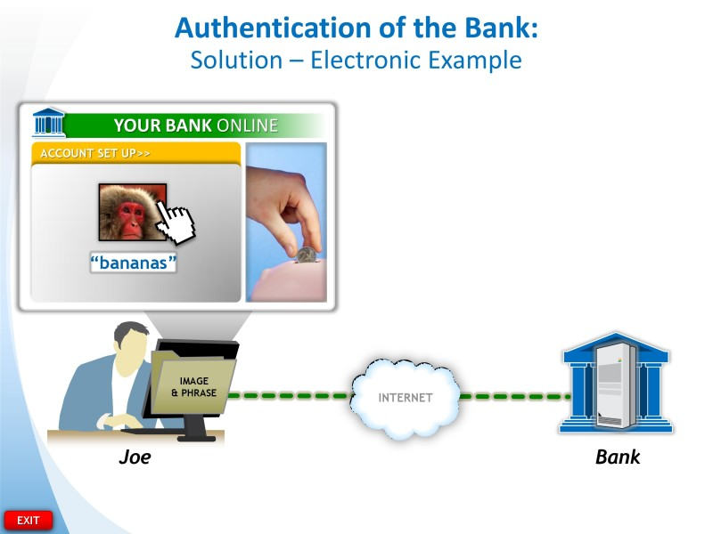Bank Authentication