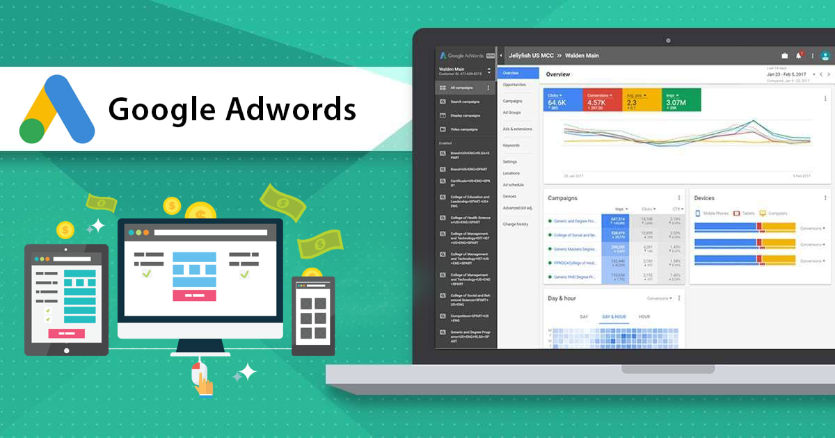 Best Digital Marketing Tool Google AdWords