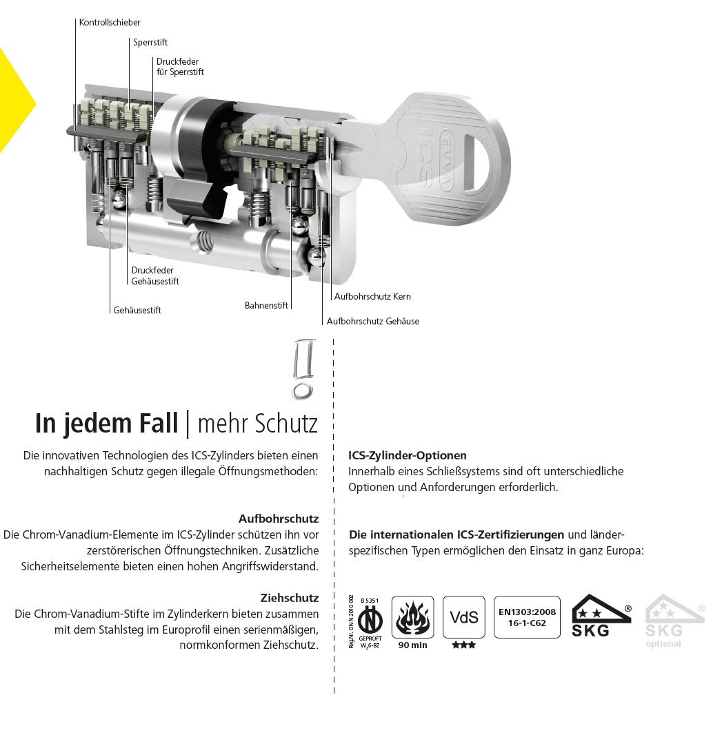 https://res.cloudinary.com/digitalzylinder-shop/dpr_auto,e_auto_color,f_auto,q_auto/product_images/evva-mechanisch/evva-ics-vorhangschloss-hpm-mit-2-schluessel-4.png