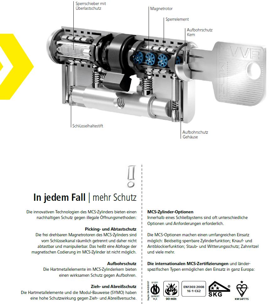 https://res.cloudinary.com/digitalzylinder-shop/dpr_auto,e_auto_color,f_auto,q_auto/product_images/evva-mechanisch/evva-mcs-vorhangschloss-hpm-mit-2-schluessel-4.png