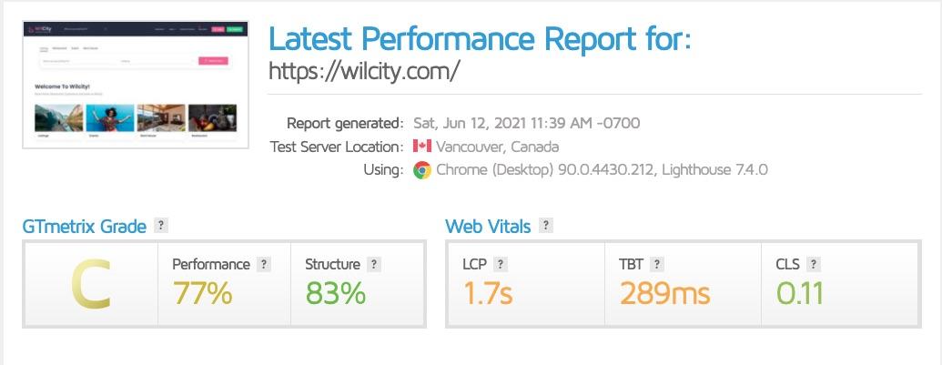 Wilcity - Top Directory Theme