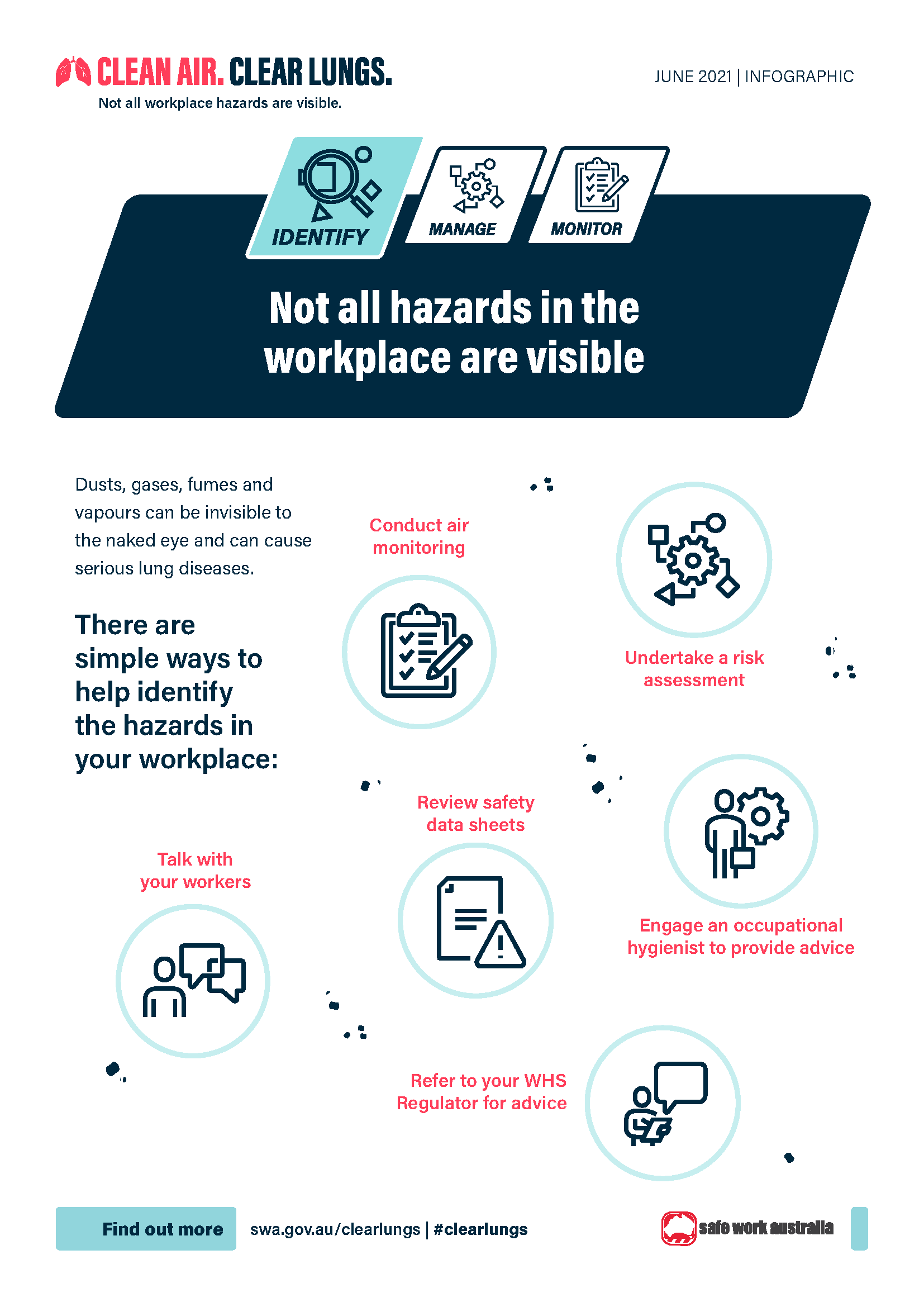 CACL_infographic_Identify-hazards