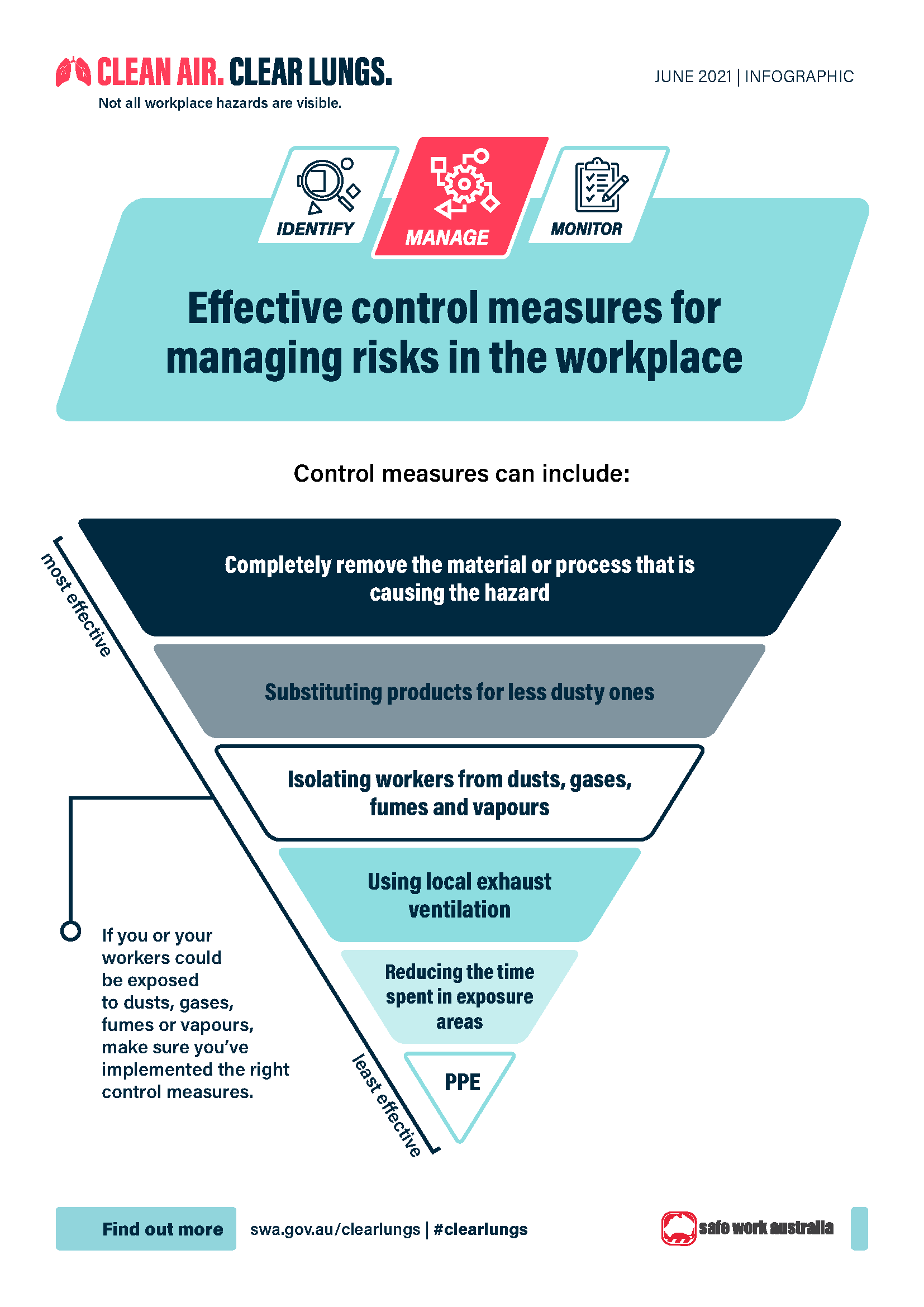 CACL_infographic_Manage-risks