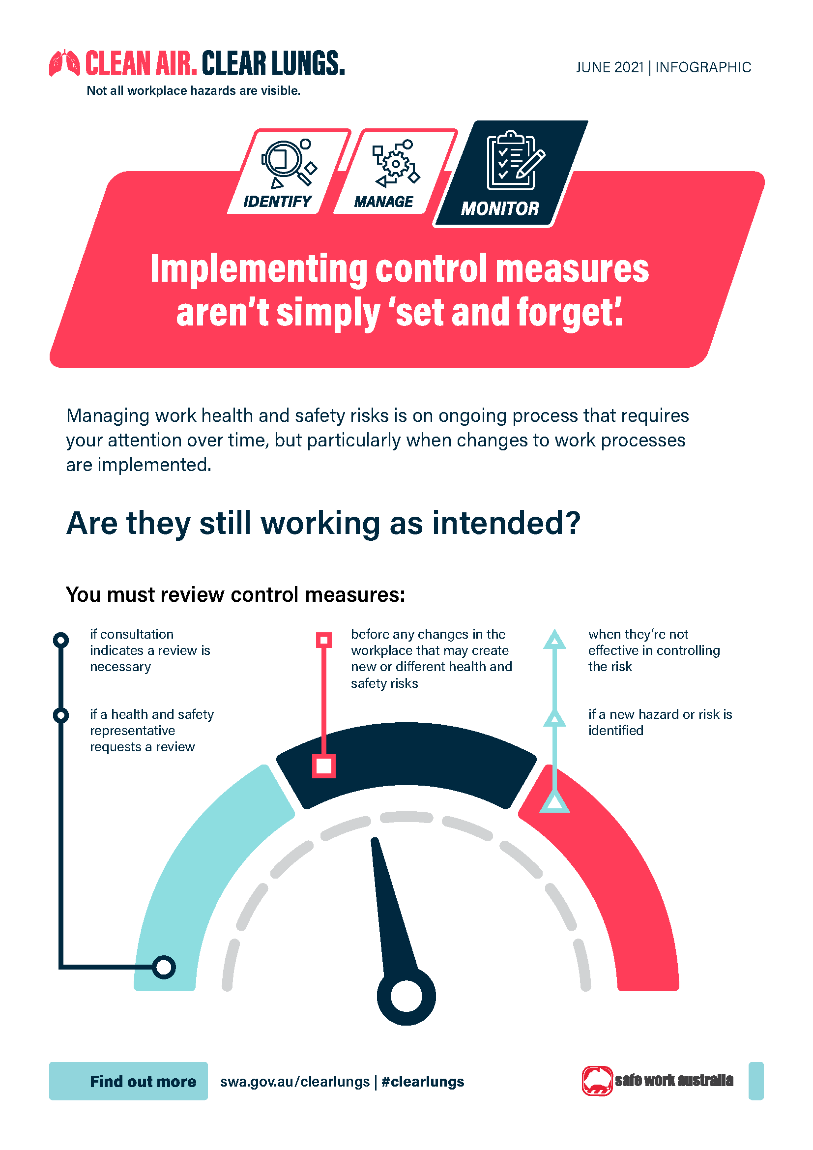 CACL_infographic_Monitor-review