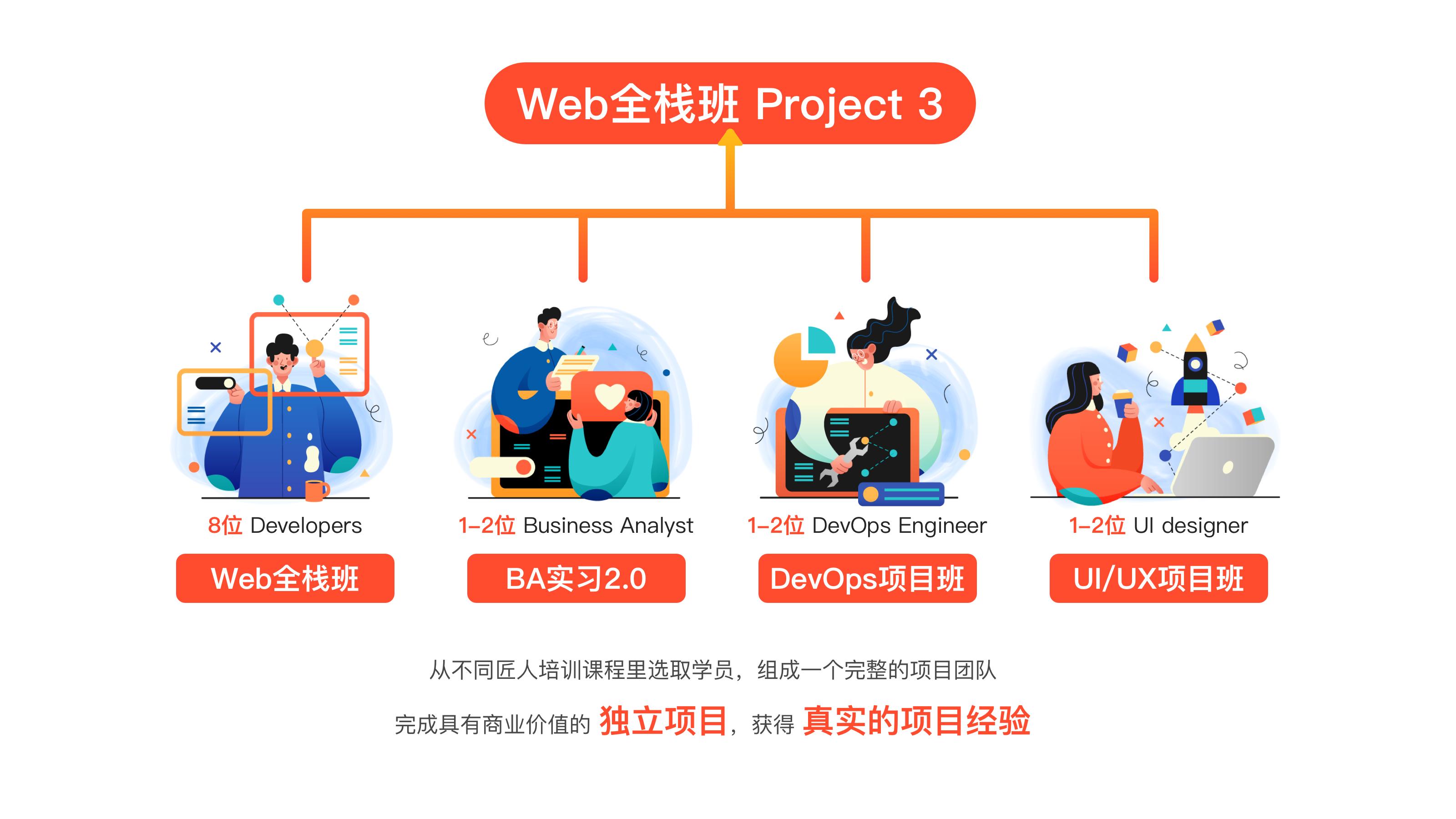 p3-project-description