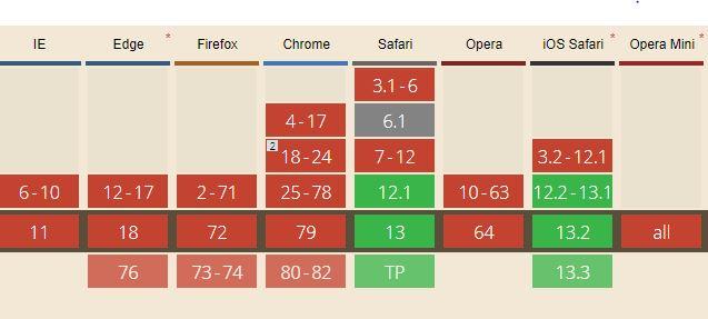 Browser compatibility of web share api for desktop