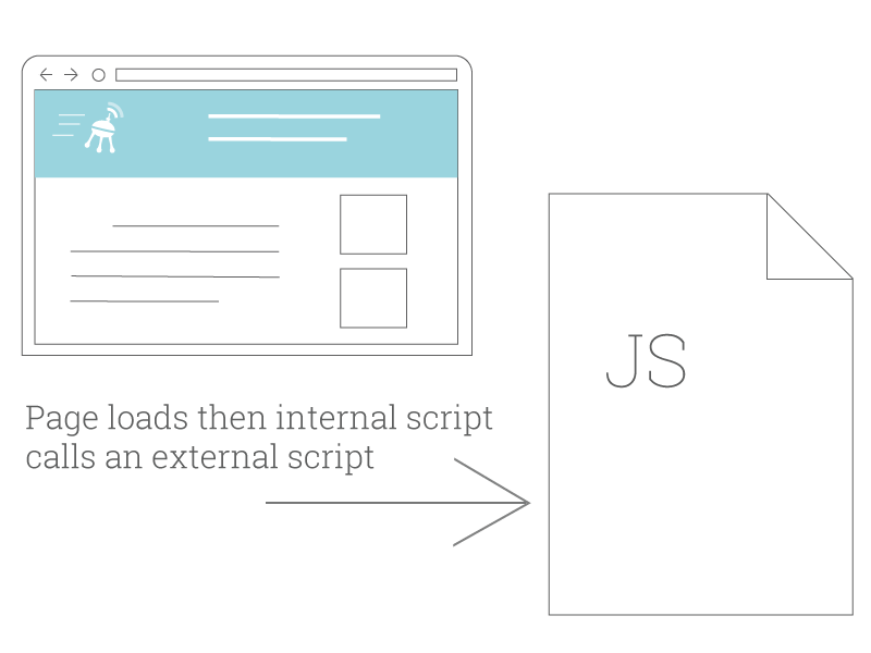 Defer loading css js