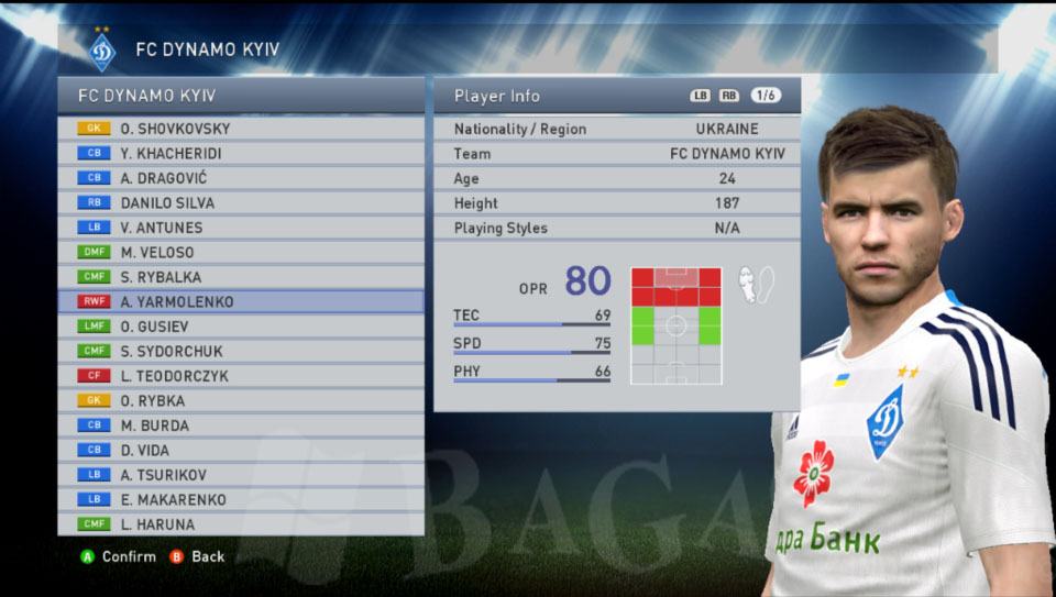 PES 2015 PTE Patch 6.0