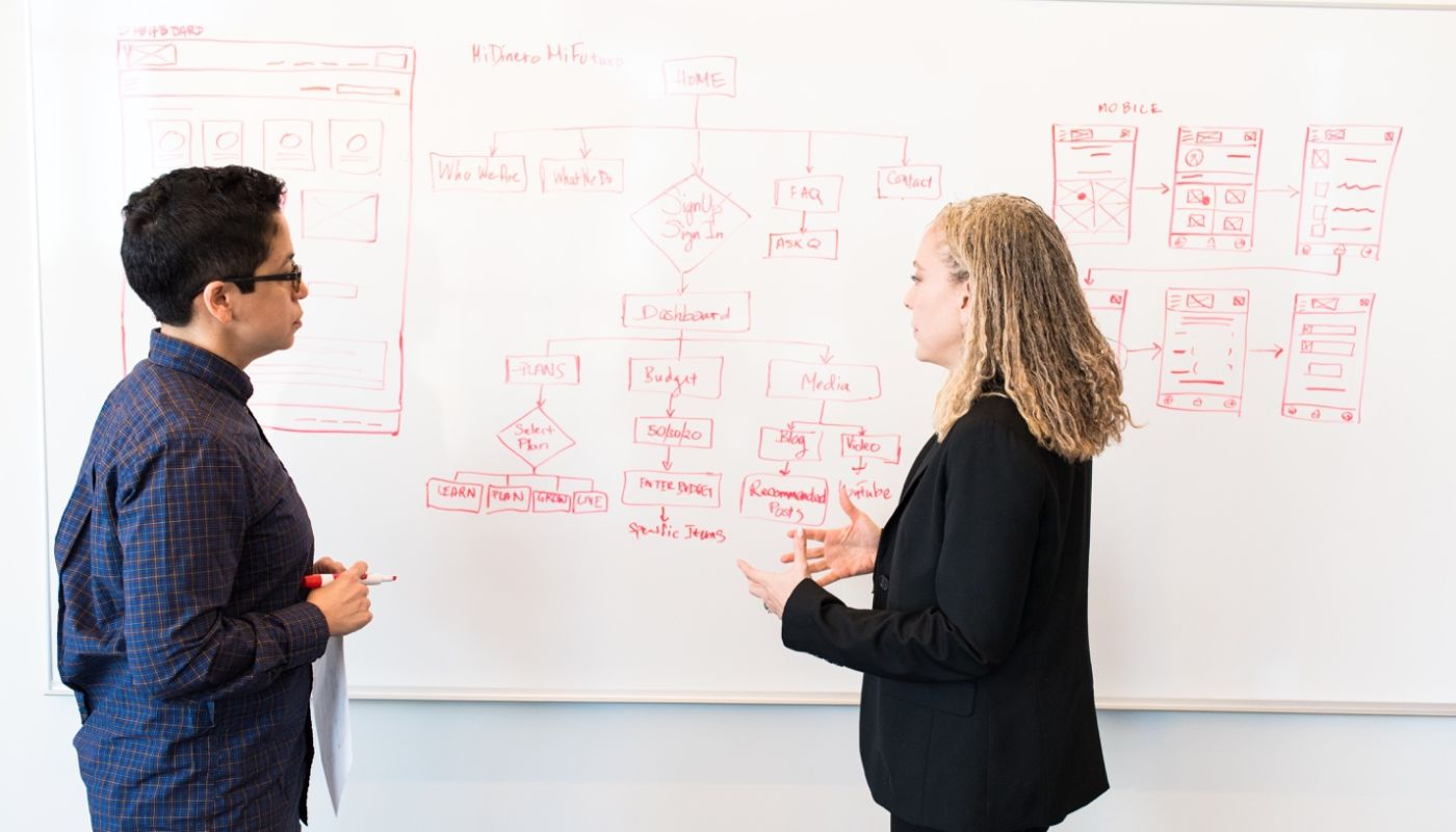 Man and woman studying and outlining whiteboard flow charts showing UX examples benefiting restaurant customer experience.