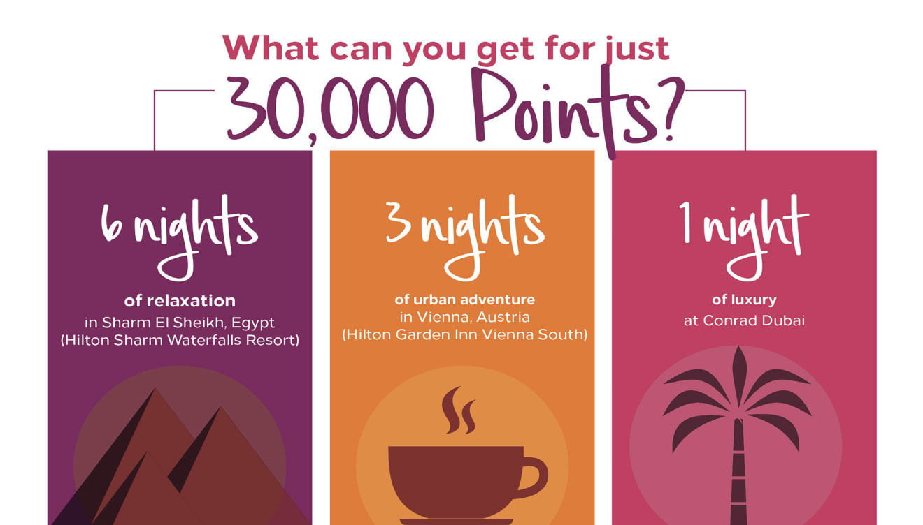 Some seasonal deals in hotels around the world. Image credit: Hilton