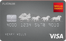 Wells Fargo Secured Visa Card