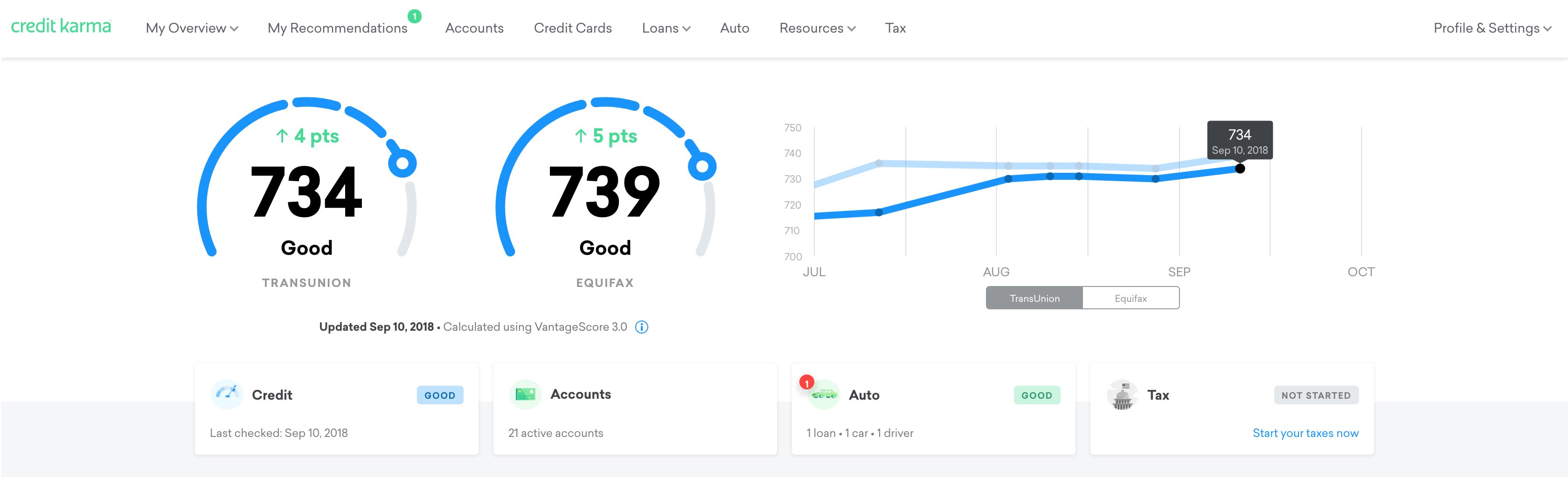 CreditKarma's credit monitoring service.