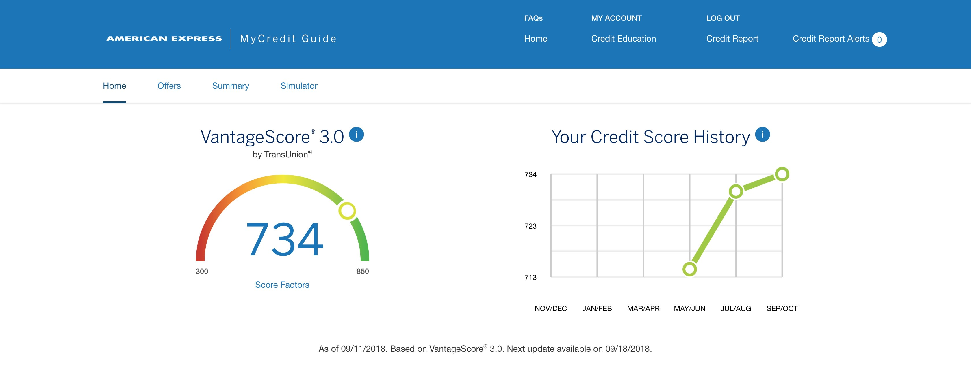MyCredit Guide by American Express.