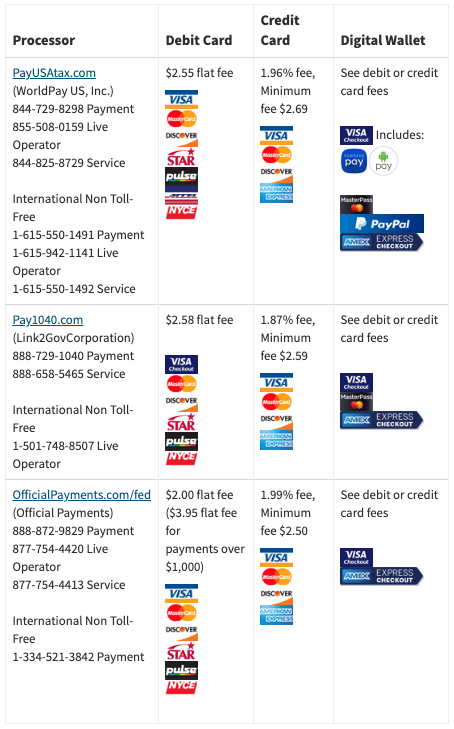 Table of Payment Processors