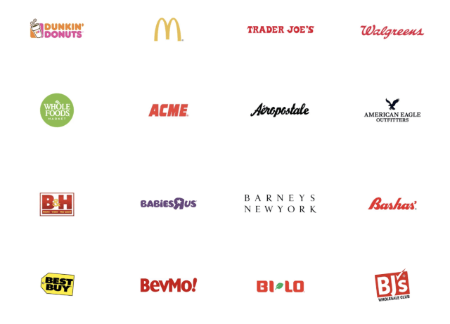 Retailers that accept Google Pay
