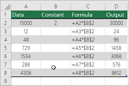 How to Multiply and divide numbers in Excel