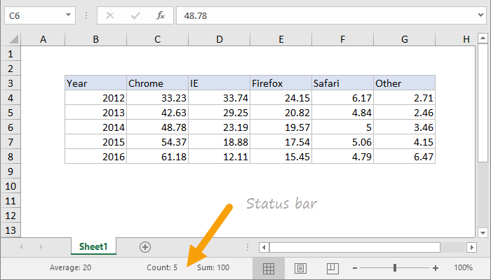 How To View And Customize The Status Bar In Excel