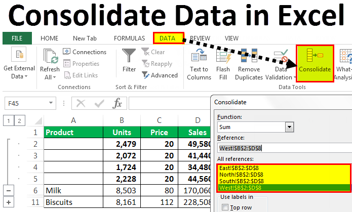 How To Use The Consolidate Data In Multiple Worksheets