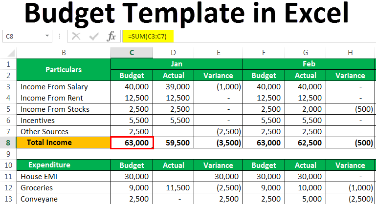 how to create a budget Template in Excel