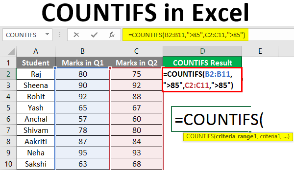 How to use the COUNTIF function in Excel