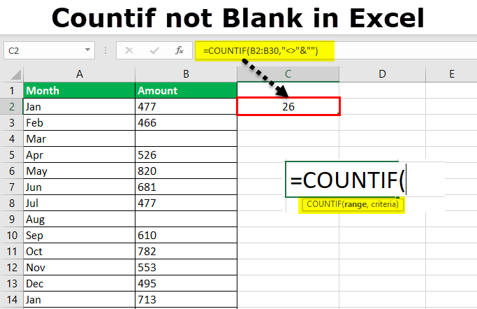 How to Count Blank and Non Blank Cells in Excel