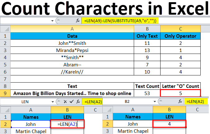 How to Count Characters in a Excel cell or range