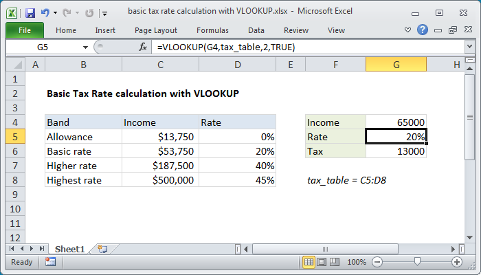 How To Using Excel VBA for Tax Rates