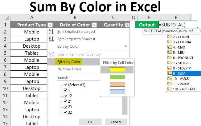 How To Use Excel VBA That Sums Numbers By Color